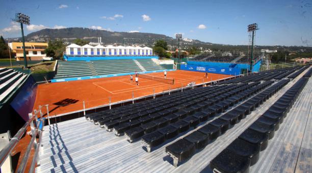 Эквадор теннис