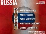 Объявлен состав сборной России на матч Кубка Дэвиса с командой Венгрии