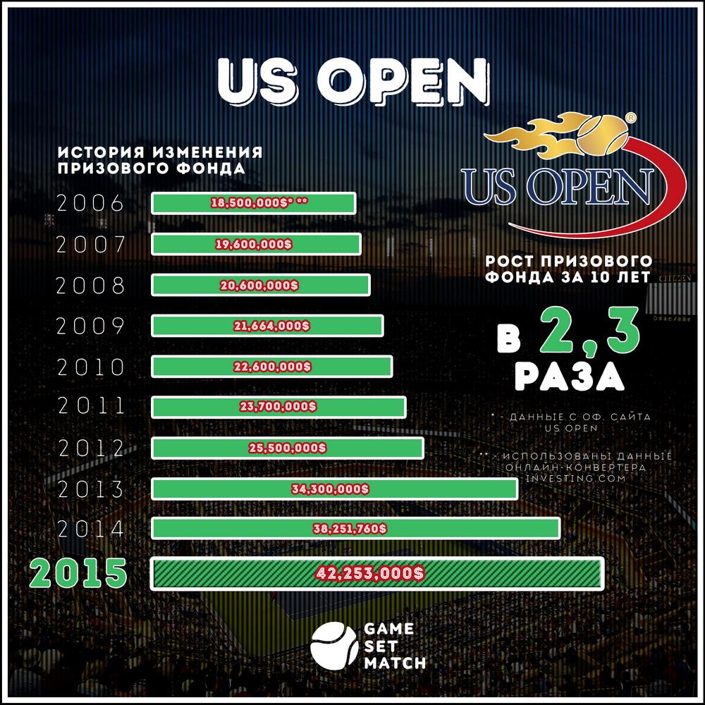 2011 Australian Open - Day 10